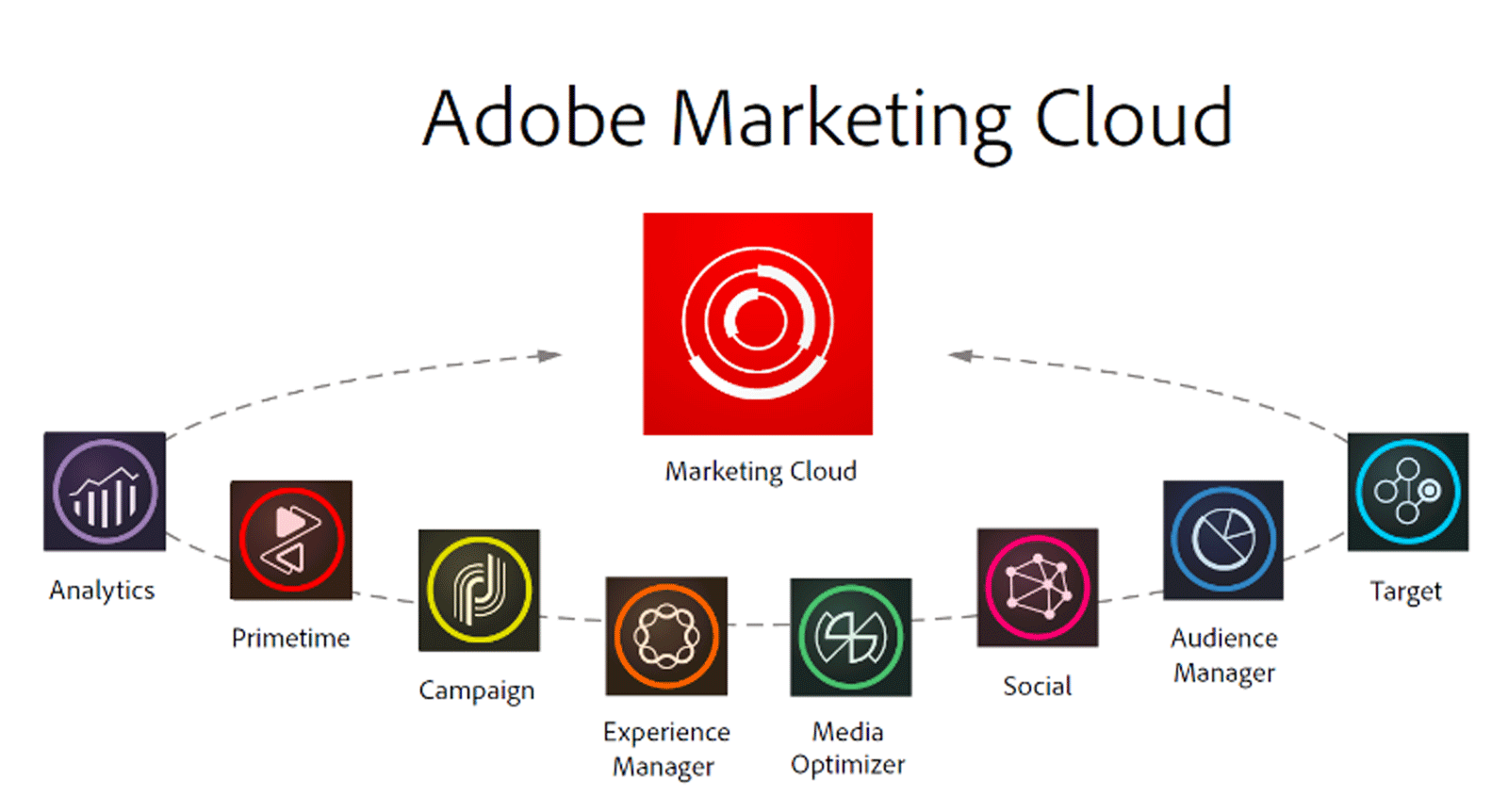 Adobe_Marketing_Cloud-1.png