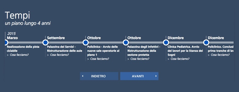 img_Ospedale-di-padova_customer-experience_03.jpg