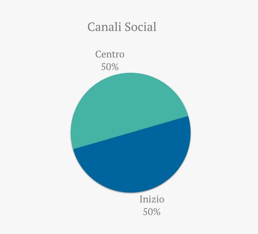 3-social-turismo.jpg