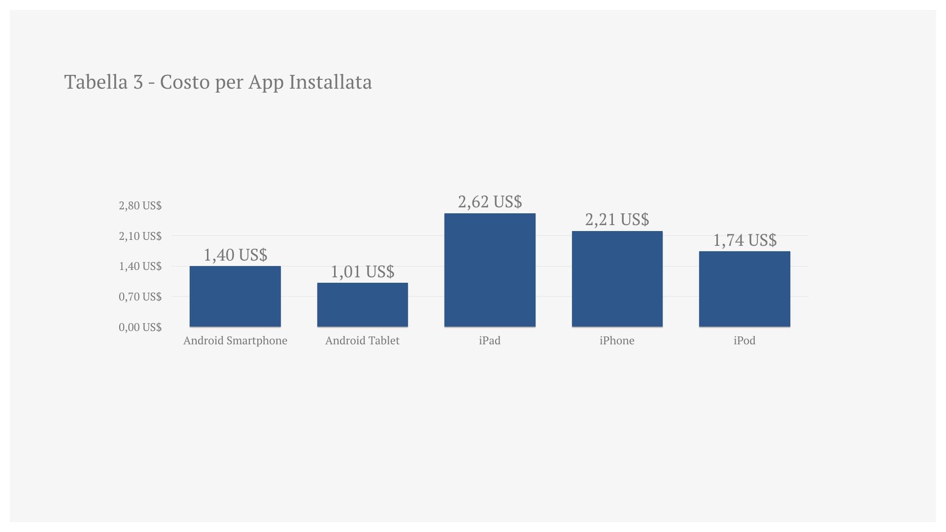 6-costo-applicazione.jpeg